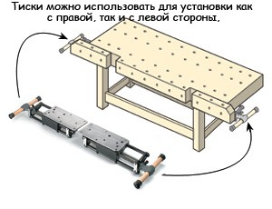 Тиски Veritas Sliding Tail Vise 05G3001