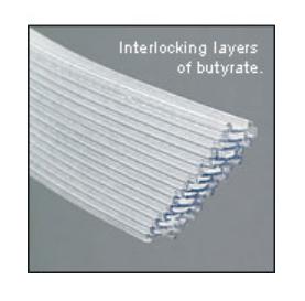 Регулируемые кривые изготавливаются из 10-14 гибких слоев, удерживающих форму, связанных нитей из бутиратного пластика