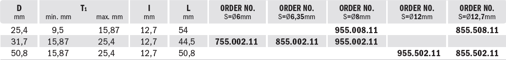 CMT 755.002.11 Фреза концевая для ящиков