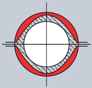 Принцип работы параболических лезвий