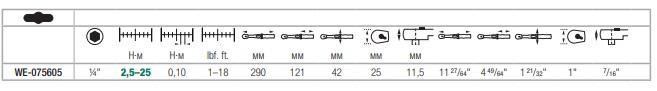 Динамометрический ключ Click-Torque WERA