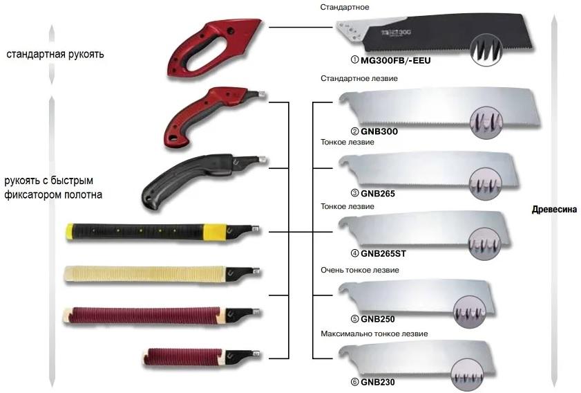 инструменты Таджима купить