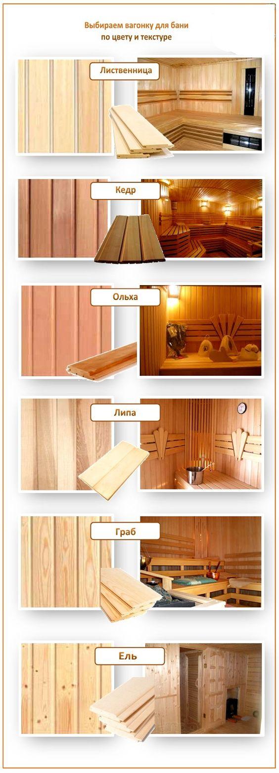 При подборе материалов на баню стоит учитывать технологию строительства, бюджет, особенности помещения, устанавливаемую печь и многие другие моменты
