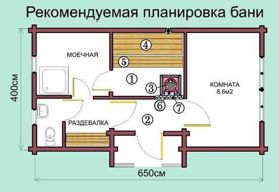 План бани 6,5 м на 4 м