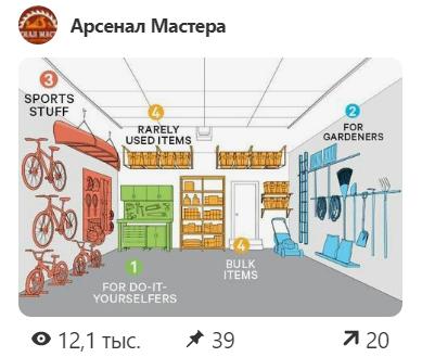 план схема гаража мастерской лучшие фото 2019