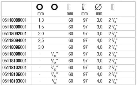 отверки для электронщиков WERA Kraftform Micro