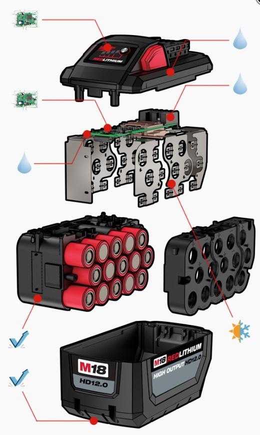 Аккумулятор M18 MILWAUKEE