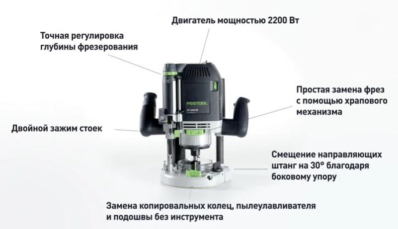 Вертикальный фрезер FESTOOL OF 2200 купить